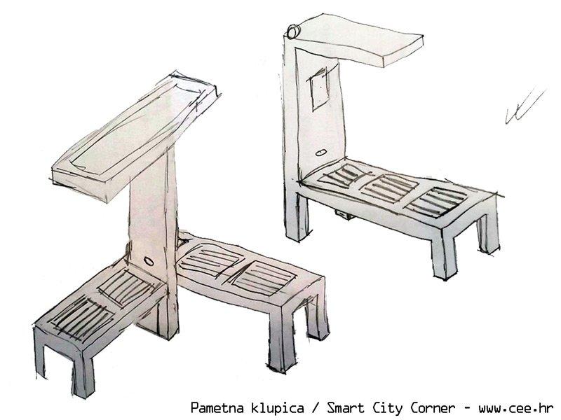 smart-city-corner